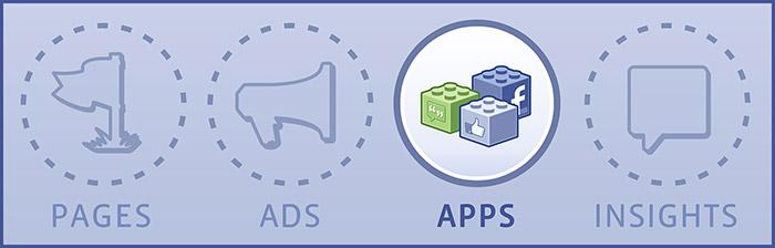 viết ứng dụng facebook, tạo facebook apps