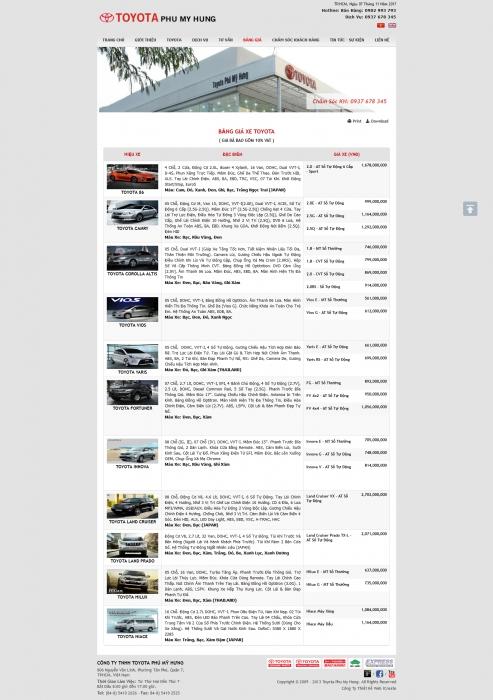 Địa Lý Toyota Phú Mỹ Hưng - 2