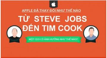 sự khác biệt tron phong cách điều hành của Steve Jobs và Tim Cook khác gì nhau?