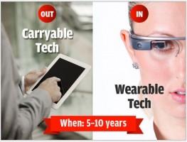 Những công nghệ